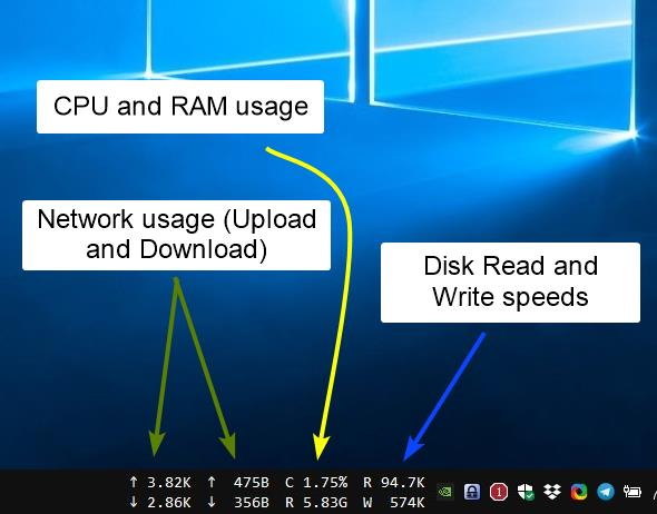 Taskbar Stats is an open source tool that displays your computer